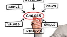 How To Start Making Progress On Long Term Career Goals?
